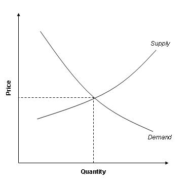 supply_demand_11.JPG